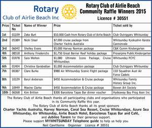Rotary Club of Airlie Beach Community Raffle Winners 2015 Licence # 30551 Prize Ticket No Name of Winner Prize Ticket sold by 1st 01109 Zeke Burt $10,000 Cash from Rotary Club of Airlie Beach Club Outriggers Whitsunday 2nd 05389 Nicki Steel $7,000 cruise package from Charter Yachts Australia Whitsunday ...