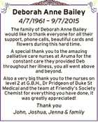 Deborah Anne Bailey 4/7/1961  9/7/2015 The family of Deborah Anne Bailey would like to thank everyone for all their support, phone calls, beautiful cards and flowers during this hard time. A special thank you to the amazing palliative care nurses at Aruma for the constant care ...