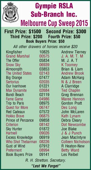 First Prize: $1500Second Prize: $300 Third Prize: $200 Fourth Prize: $50 Book Buyers Prize: $50 All other drawers of horses receive $20 Kingfisher 10825 Andrew Tierney Grand Marshal 00575 J. A. M. T. M The Offer 05834 M. J. A. T Snow Sky 06939 K Toomey Almoonqith 03853 Brian & Liam ...
