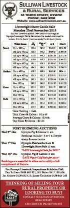 53 TOZER STREET, GYMPIE PhOnE: 5482 9252 Website: www.sullivanlivestock.com.au Liveweight Store Cattle Sale Monday 23rd November 2015 Weight Range Steers Heifers Cows Bulls Up to 280 kg Av c/kg Max c/ kg Av $ Max $ 326.6 383.2 $744.27 $954.09 280 kg to 320 ...