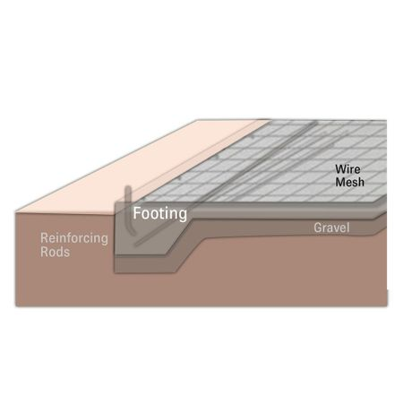 Quality of builder and research imperative to process for Floating slab foundation cold climates