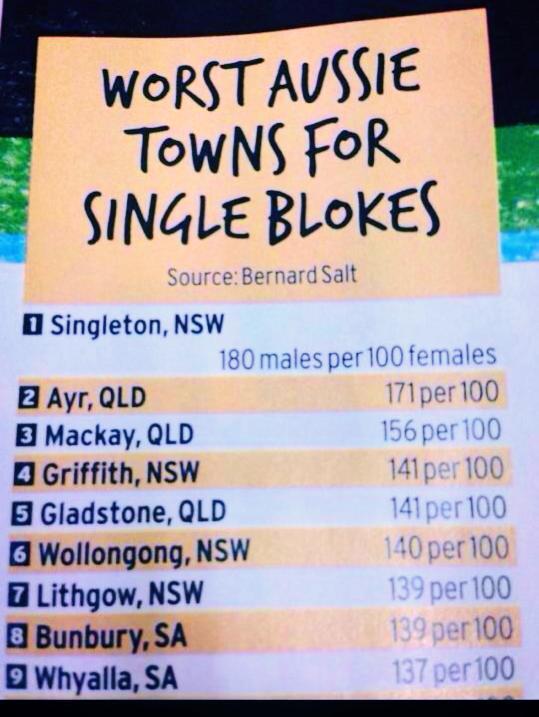 Australia's number one dating website