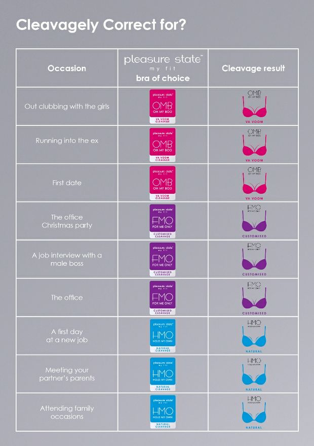 Use Pleasure State's 'My Fit' table to figure out how much cleavage is 'cleavagely correct' for different occasions.