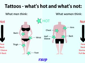 Double Standards: All the single tattooed ladies, cover up