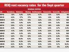 Coast biggest rental drop in Qld