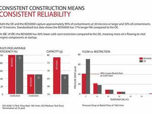 ABOVE: Consistent construction means consistent reliability.