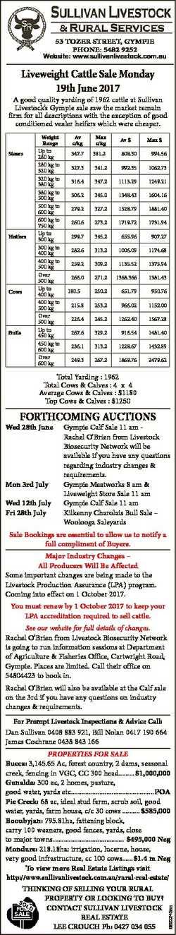 53 TOZER STREET, GYMPIE PhOnE: 5482 9252 Website: www.sullivanlivestock.com.au Liveweight Cattle Sal...