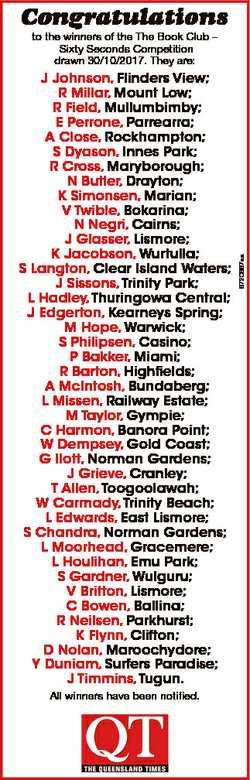 Congratulations J Johnson, Flinders View; R Millar, Mount Low; R Field, Mullumbimby; E Perrone, Parr...