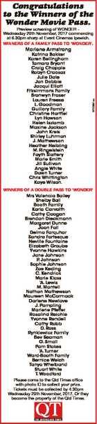 Congratulations to the Winners of the Wonder Movie Pass. Preview screening of WONDER - Wednesday 29th November, 2017 commencing at 6.30pm sharp at Event Cinemas Ipswich. WINNERS OF A FAMILY PASS TO `WONDER'. Katrina Bakker Karen Bellingham Tamara Bryant Craig Chapple Robyn Craosaz Julie Dale Jan Dobbie Jacqui Elliott Fitzsimmons ...