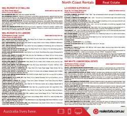 North Coast Rentals Estate NORTH COAST Real RENTALS WAL MURRAY & CO BALLINA 101 River Street...