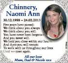 Chinnery, Naomi Ann All our love Mum, Dad & Nicole xxx 6767564aa 30.12.1988  24.02.2013 Five years have passed: We think about you always We think about you still. You have never been forgotten And you never will. We hold you close within our hearts. And there you ...
