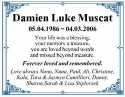 Damien Luke Muscat