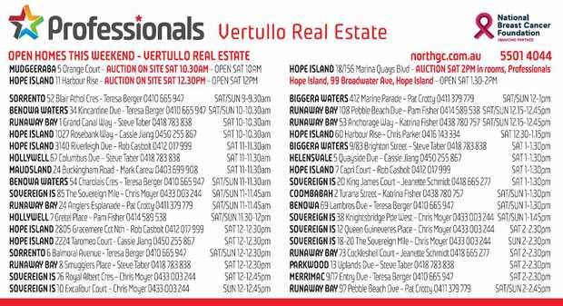 Professionals   Vertullo Real Estate   northgc.com.au   5501 4044