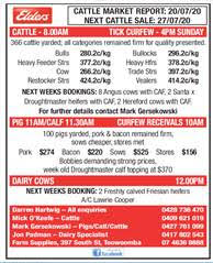 CATTLE MARKET REPORT: 20/07/20        NEXT CATTLE SALE: 27/07/20  