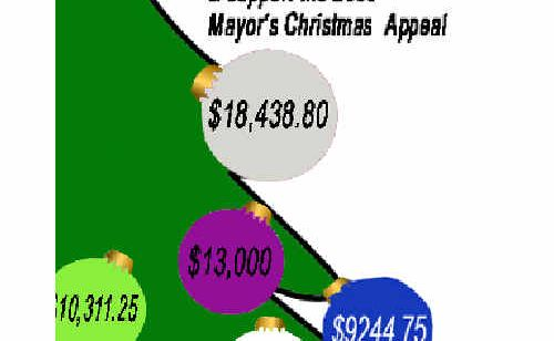 Anonymous $5000 contribution gives Mayor's Christmas Appeal a boost