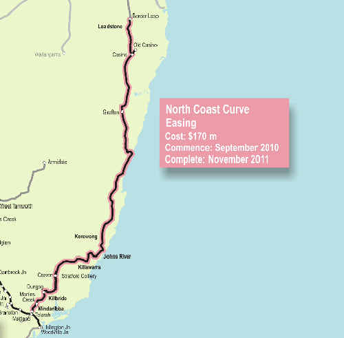 Upgrade: The North Coast Curve Easing route.