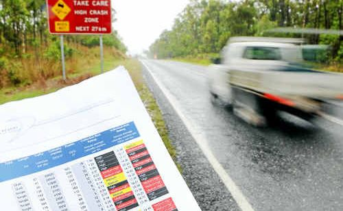 A list of Bruce Highway blackspots highlights the road's dire need for improvements, says Member for Hinkler Paul Neville.