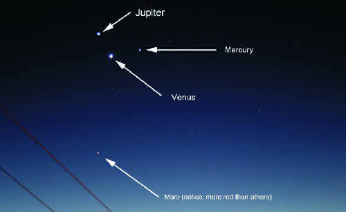 Mercury, Venus, Mars and Jupiter will be aligned for the next few weeks, a sight only seen once every 50-100 years.