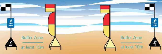 Surf Life Saving's traditional blue flags for board riders will be replaced by black and white chequered flags to show the surf-craft boundary zone. Secondly, the iconic red and yellow patrol flags will be complemented by a red and yellow 'feather' to help bathers and swimmers better identify the patrolled zones.