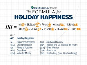 The formula for holiday happiness