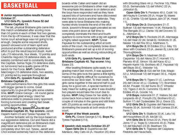 Ipswich junior sport - basketball results