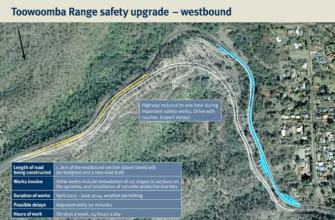 Works scheduled for the up section of the The Range.