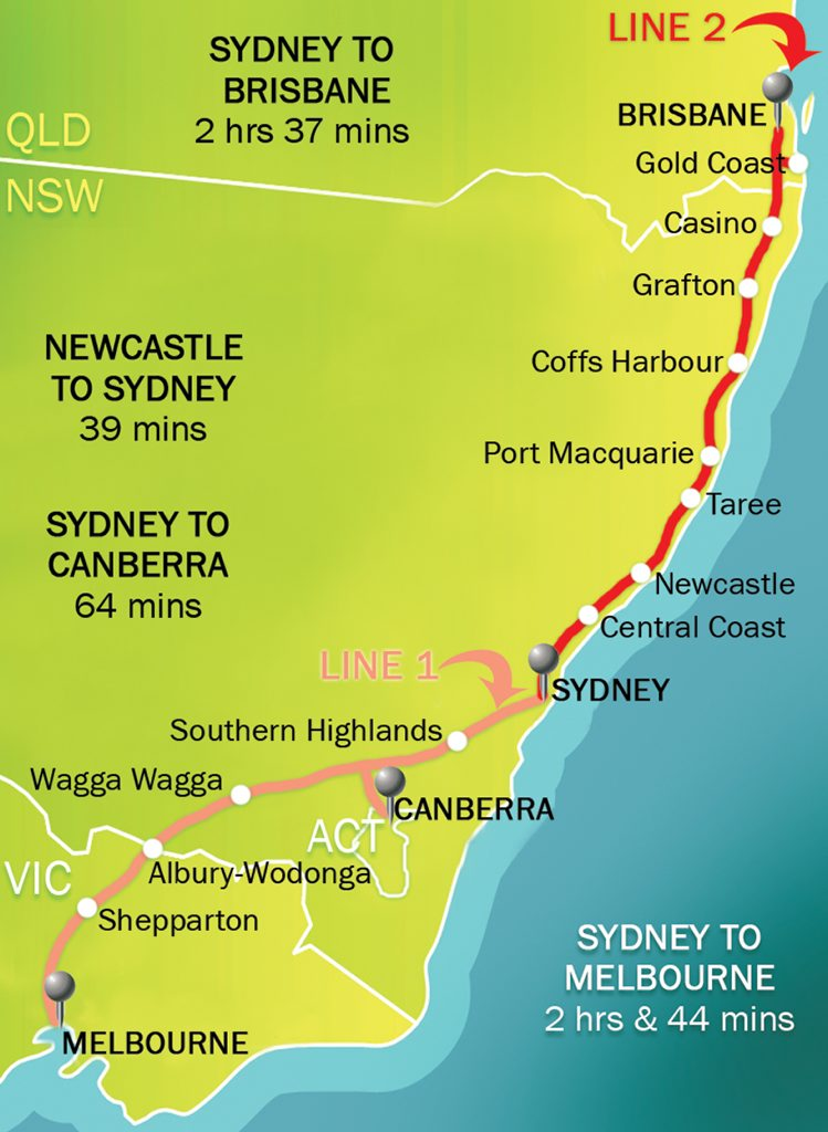 The proposed route of a high speed rail link connecting Sydney, Canberra, Brisbane and Melbourne.