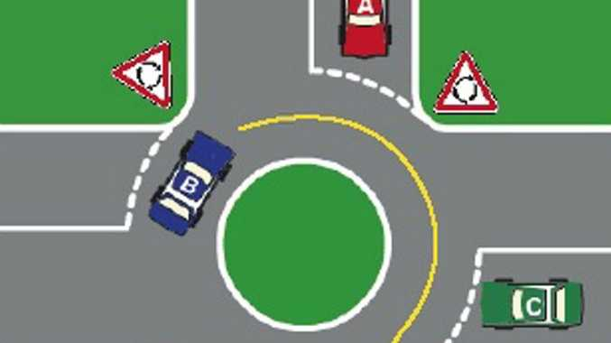 How well do you know the rules relating to roundabouts?