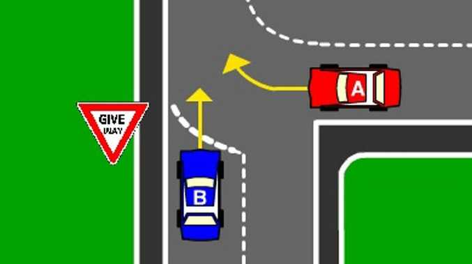 The Queensland Department of Transport has practice road rules questions on its website.