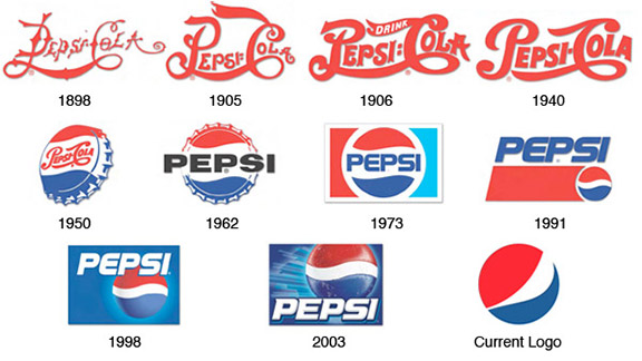 Pepsi's logo over the years