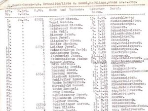 Schindler's list goes on sale on eBay for $3 million