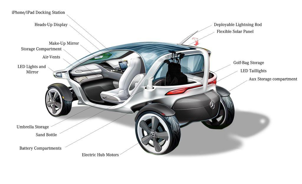 Mercedes-Benz Vision Golf Cart; Mercedes-Benz designt vision res Golf Cart