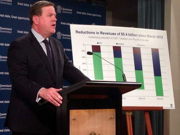 Queensland Treasurer Tim Nicholls