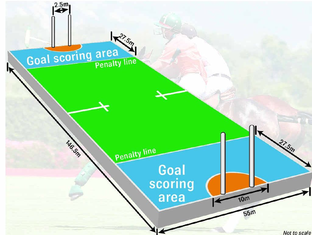 game on: the layout of a polocrosse field