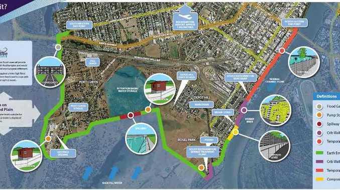South Rockhampton proposed flood levee alignment