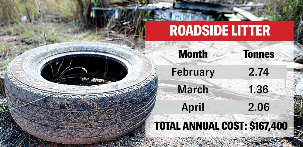 Gladstone Regional Council's latest statistics on rubbish collection.