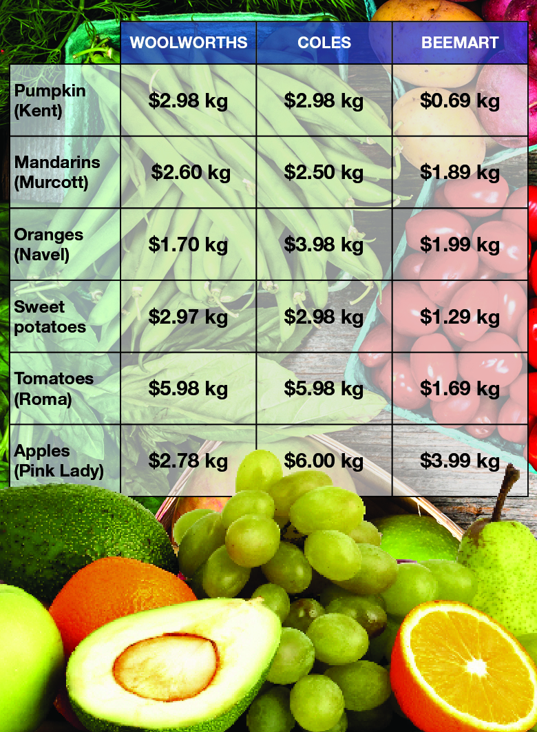 A comparison of current fruit and vegetable prices.