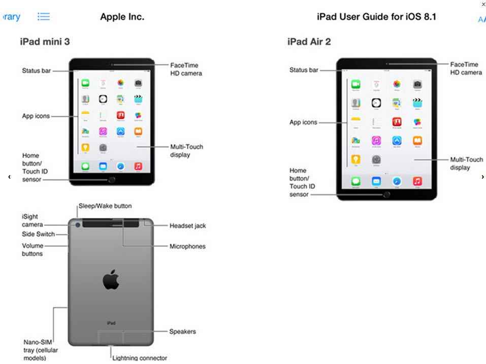 A screenshot of leaked details in an iPad user guide.