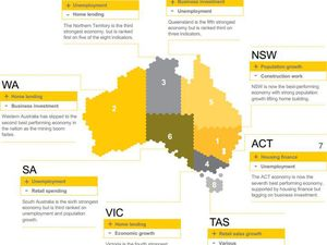 Queensland's economy ranks 5th in the country