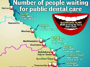 Dental waitlist cut to 18 months from 12 yrs