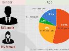 Infographic: insider trading in Australia