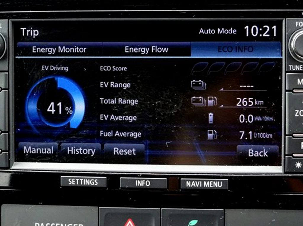 Dashboard readout on 2014 Mitsubishi Outlander PHEV. Photo: Iain Curry / Sunshine Coast Daily