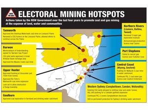 Lock the Gate Alliance says NSW election hinges on CSG