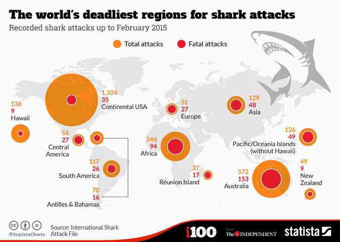 Map Of Shark Attacks Every shark attack ever recorded captured on map | Queensland Times Map Of Shark Attacks