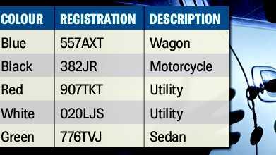 STAY ALERT: Latest list of stolen vehicles in Ipswich.