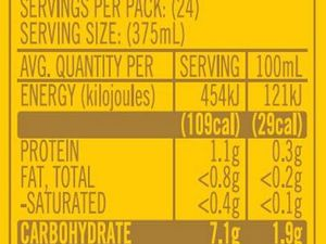 Would new nutrition labels influence your choice of beer?