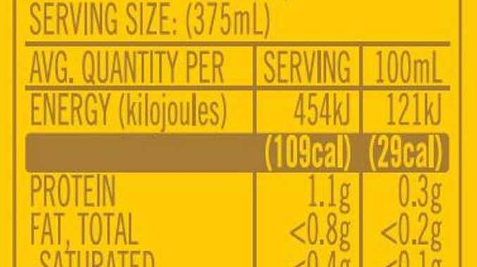 Would beer nutrition labels influence your drinking habits?