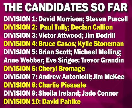 The latest candidates for the 2016 Ipswich council elections.