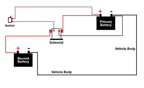 2868938 on trailer power wiring diagram