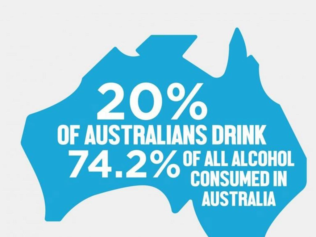 HEAVY Australian drinkers account for almost 75% of all alcohol consumed across the country. Contributed.